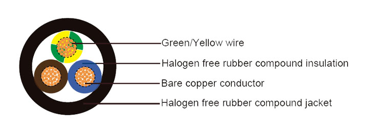 H07ZZ-F Halogen-free Rubber Industrial Cable 450 750V
